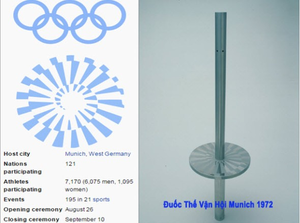 Bieu tương và đuốc Munich 1972